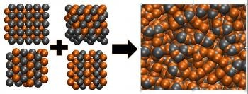 New Method Predicts Which Alloys Form Metallic Crystals