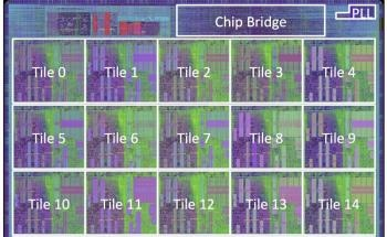 Princeton Researchers Develop Scalable New Microchip for Data Centers
