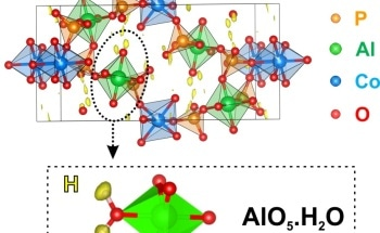 Researchers Successfully Localize Hydrogen Atoms for Material Analysis