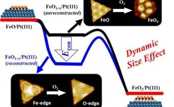 Researchers Establish Oxidation Resistance of Small-Sized Oxide Nanostructures