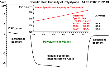 New Webinar Discusses Using DSC to Determine Specific Heat Capacity