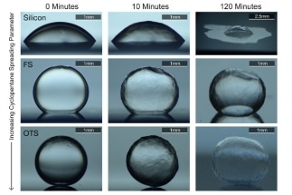New Coating Material Prevents Methane Clathrate Build-up in Oil and Gas Pipelines