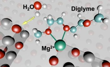 Magnesium as Cathode Enhances Performance of Rechargeable Batteries