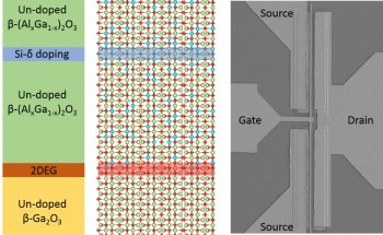Optimizing Wide-Bandgap Semiconductors to Enhance Transistor Performance