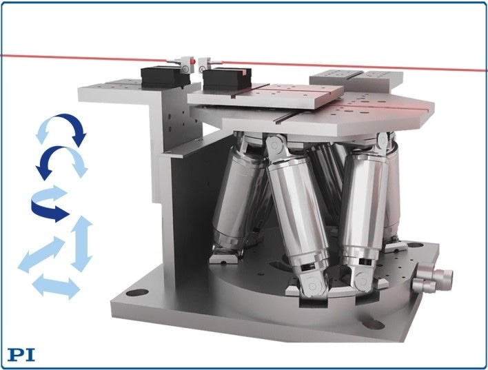 New Miniature Hexapod for Photonics Alignment provides Dynamics and Precision, and Automated Alignment Algorithms