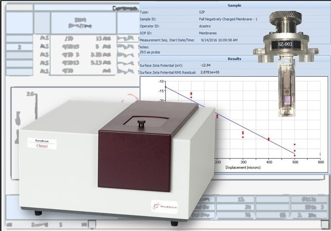 Surface Zeta Potential Analyser