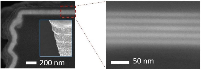 Picosun's ALD nanolaminates extend the lifetime of biomedical microimplants