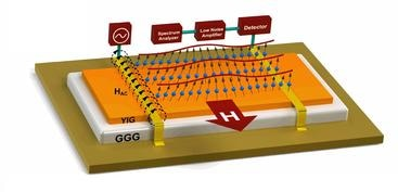 Devices Based on Magnonic Currents Would Transform the Electronic Industry