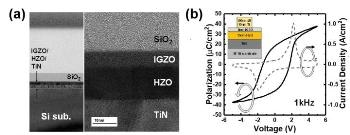 Designing FeFET Using Ferroelectric-HfO2 and Ultrathin IGZO