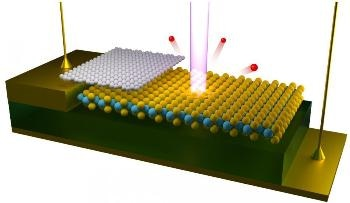 Scientists Visualize Electronic Structure in Microelectronic Devices