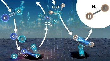 New Method to Improve Cost and Efficiency of Large-Scale Hydrogen Production