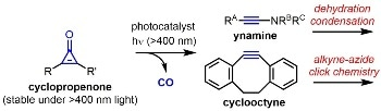 New Method for Photocatalytic Production of Alkynes Using Visible Light
