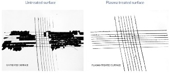 Application Highlight: Plasma Treatment to Improve Paint/Print Adhesion