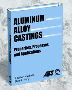 Aluminum Alloy Castings: Properties, Processes, and Applications