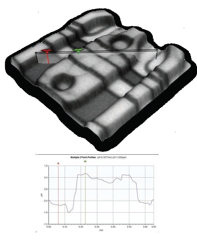 The Contour Elite™ 3D Optical Microscope Range from Bruker : Quote