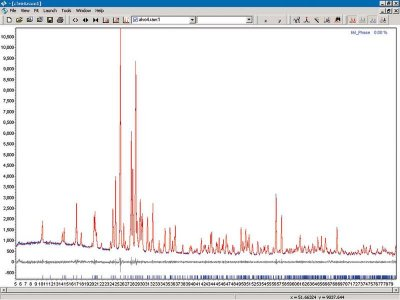 DIFFRACplus TOPAS X-Ray Diffraction Analysis Software