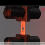 Tensile Test on Single Nano-Fiber Using Advanced Video Extensometer