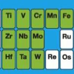 Elemental and Matrix Compatibility Issues with Thorium or Uranium from Inorganic Ventures