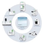 Easy-to-Use QuickStart Algorithm from Perkin Elmer for Chromatography Needs