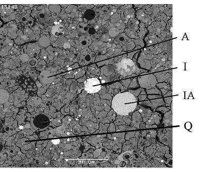 Leaching of Geopolymers in Deionised Water