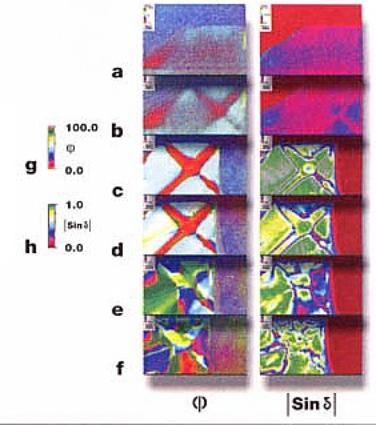 AZOM - Metals, ceramics, polymers and ceramics : Phase transition studies using Metripol birefringence microscopy were carried out on Na0.5Bi0.5TiO3 (NBT) crystals.