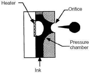 AZoM - Metals, Ceramics, Polymer and Composites : Schematic of a Thermal Ink-Jet printer head. – Supplier Data by Malvern